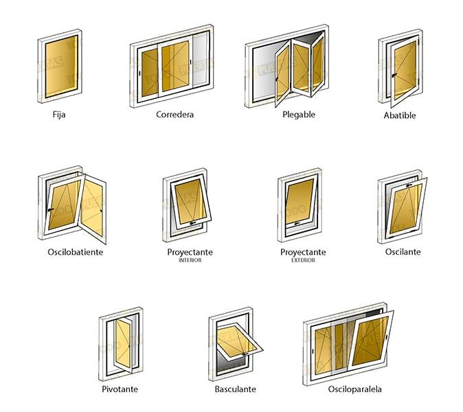 Apertura ventanas de madera