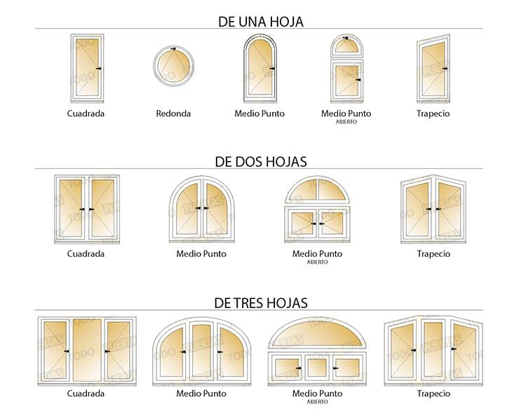 Formas de las ventanas de madera