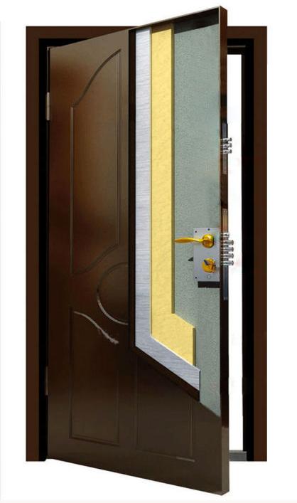 Estructura de las puertas blindadas